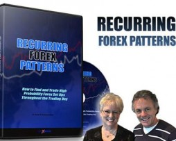 Forexmentor – Recurring Forex Patterns http://Glukom.com