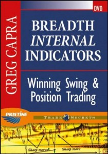 Greg Capra – Breadth Internal Indicators http://Glukom.com