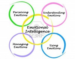 Wyatt Woodsmall - Emotional Intelligence
