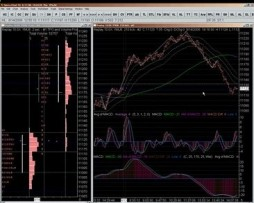 Frank Buttera – Balance Trader – Market Profile Trading Course