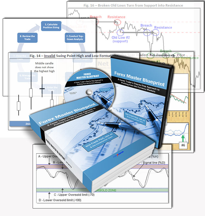 Strategi forex master pdf