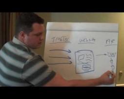 Josh Brown - Real Estate Investing 2.0