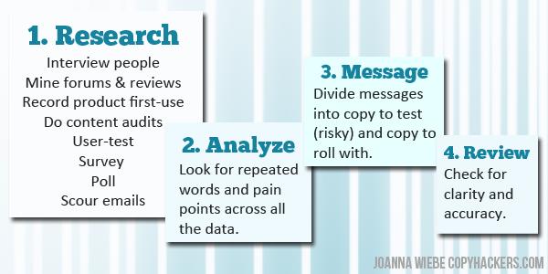 Copyhackers/Joanna Weibe - The Copy Link