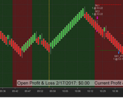 Auto Trading 123 – Fully Automated Trading System